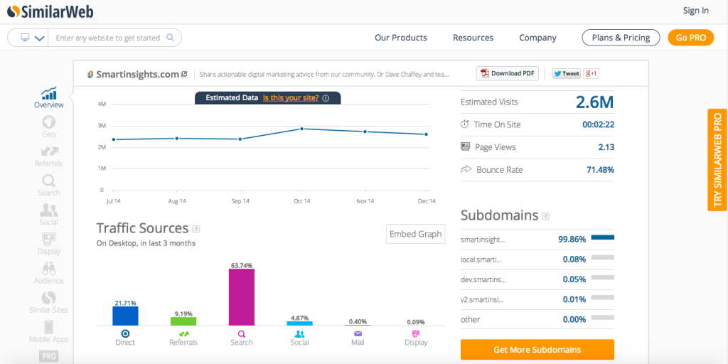 網站分析軟體SimilarWeb, 用過就離不開!