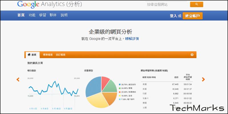 """Google 分析""能幫助你了解整體在線營銷效果。"