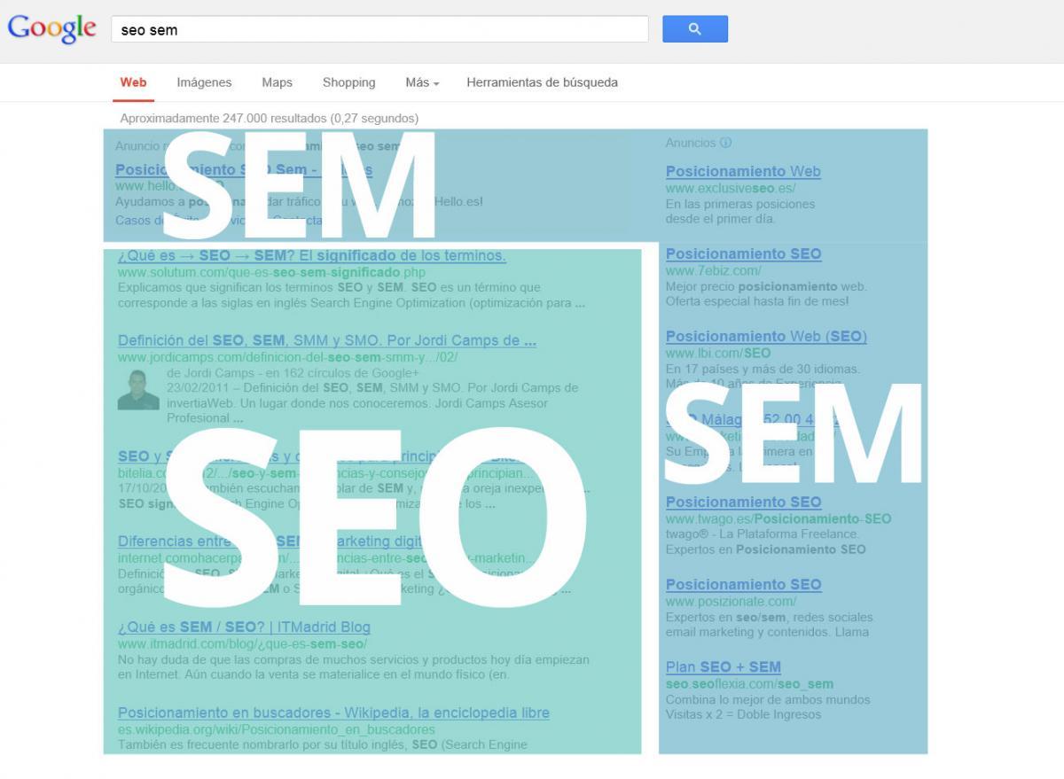 SEM與SEO顯示的位置