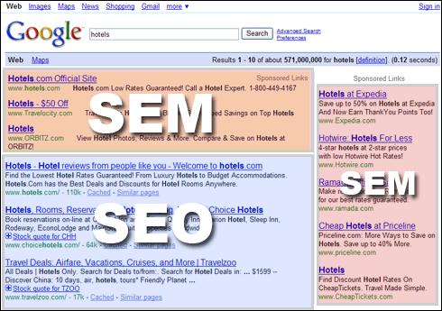 SEO和SEM在Google上顯示的位置