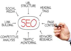 SEO策略-SEO優化網路行銷顧問公司CTMaxs