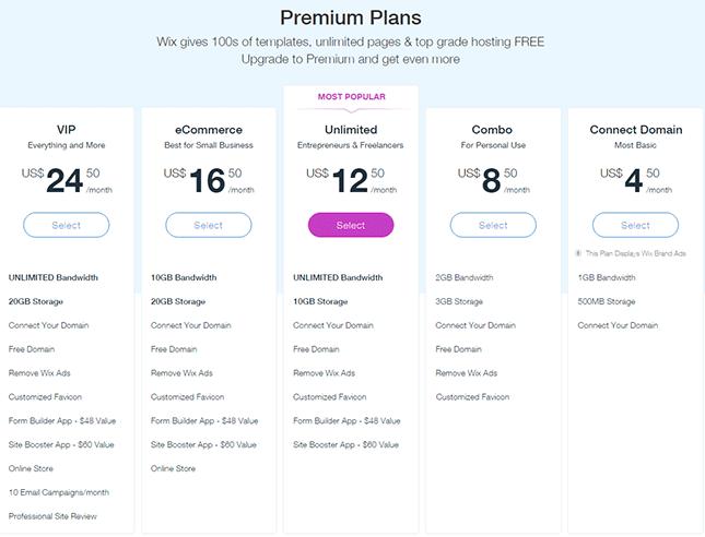 網頁設計軟體-Wix價目表