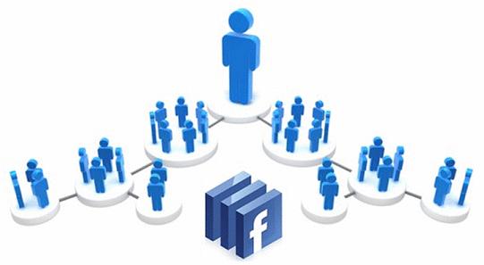 facebook SEO優化-CTMaxs