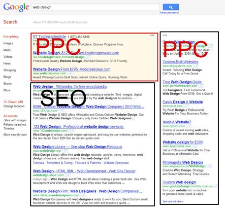 ppc和seo在搜尋引擎上的位置-關鍵字優化CTMaxs