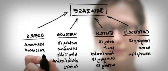 網站設計與開發流程--規劃