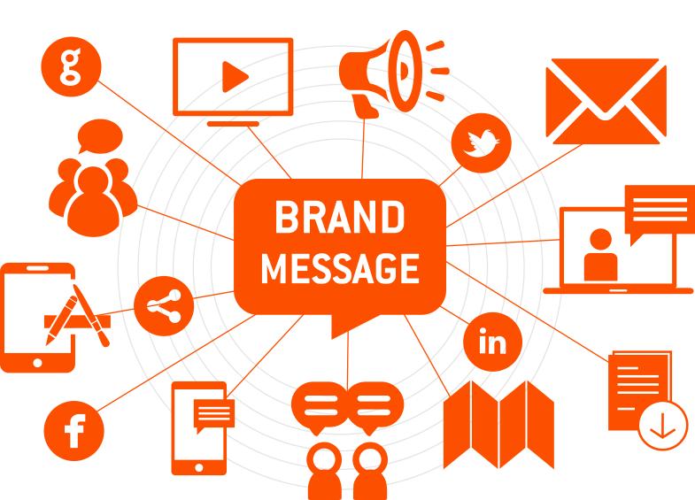 整合行銷是什麼