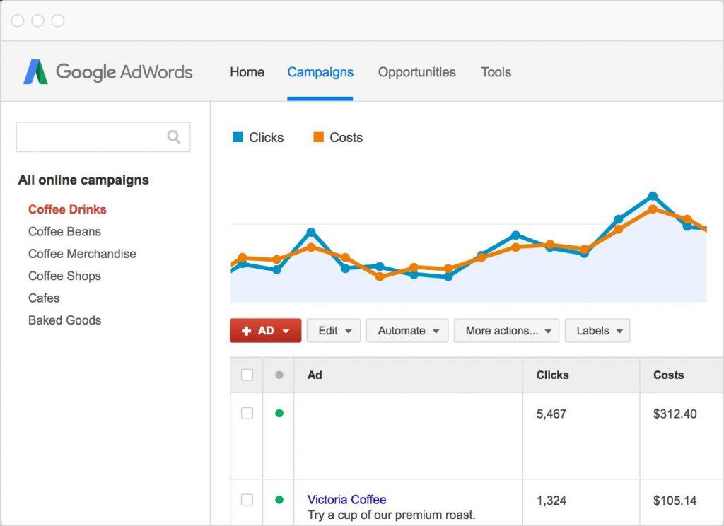 分析Google Adwords的效果-google廣告行銷ctmaxs